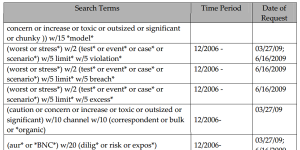 Lehman Search Terms